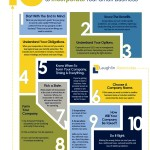 Top 10 Business Formation Tips